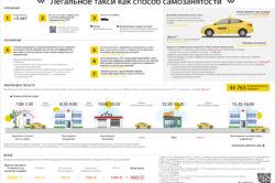 Как платят налог с прибыли ип такси