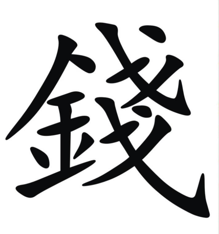 Значки на рабочем столе китайские иероглифы